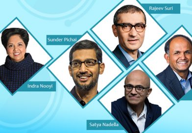Top 5 CEOs from India, who are leading the business world